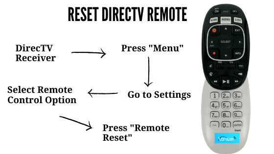 reset directv remote