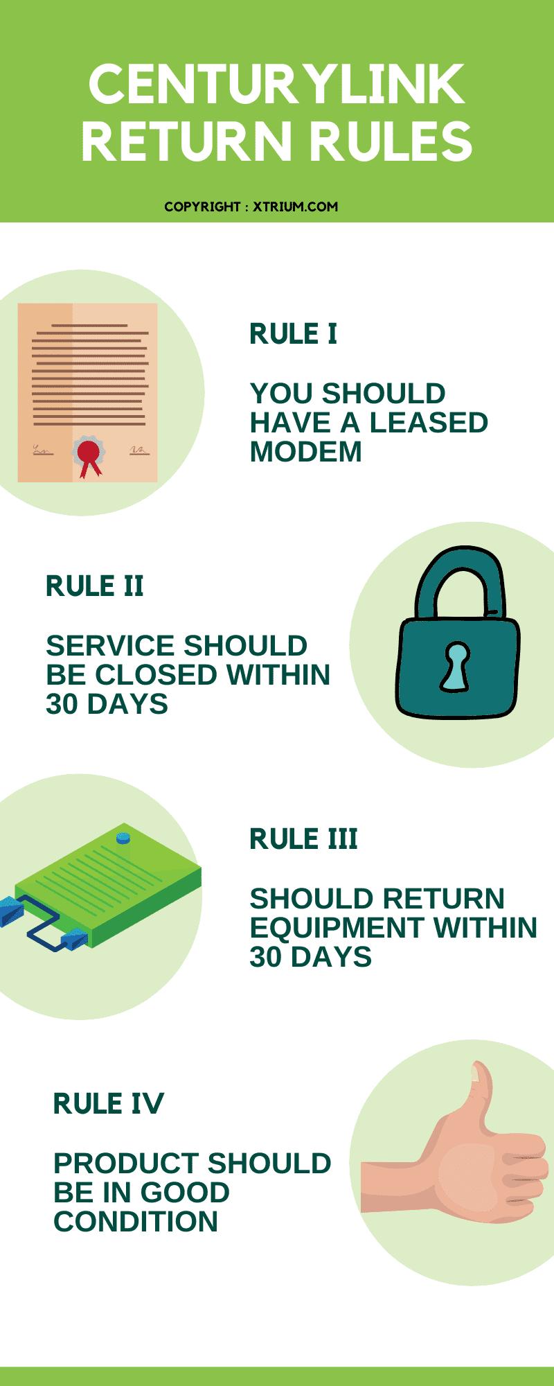 centurylink modem return rules