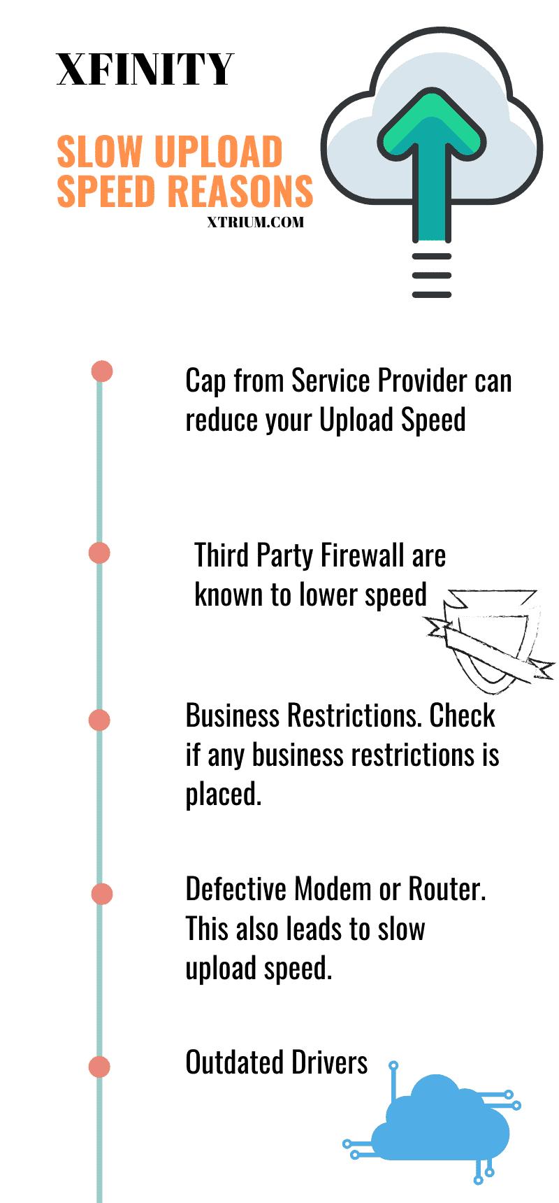 xfinity upload fix