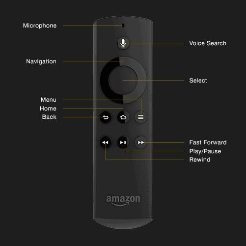 firestick remote pic